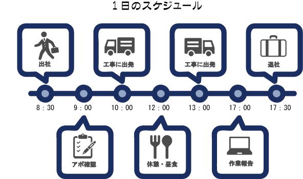 矢澤さんの1日のスケジュール